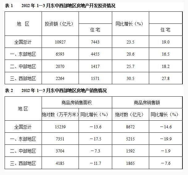 2020江苏农商行校园招聘考试资料分析精选题(15)