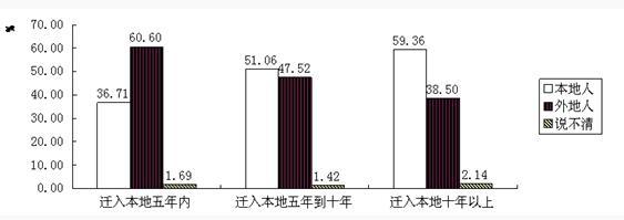 2020江苏农商行校园招聘考试资料分析精选题(17)